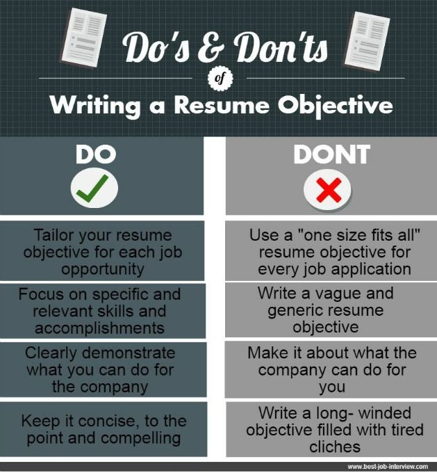 writing resume objectives that work