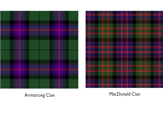 Scottish tartan has different patterns based on the clan. Personalise your present with tartan linked to the surname. Made in Scotland.