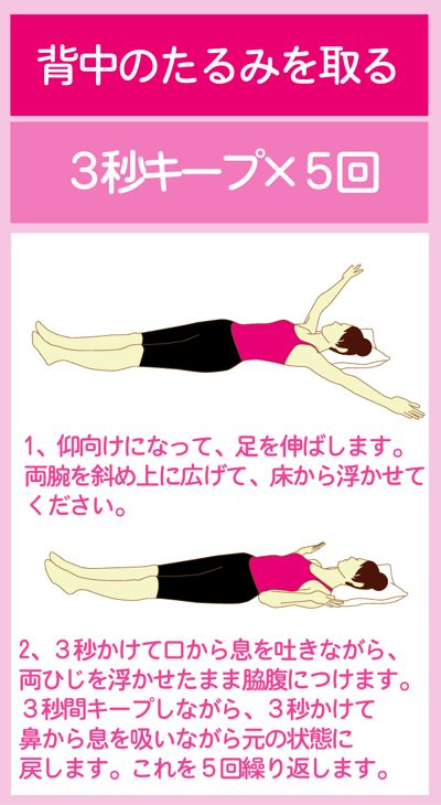 背中の体幹トレーニング