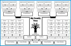 Free Printable Family Tree Diagram   Family Tree Lesson Plans: Large tree…