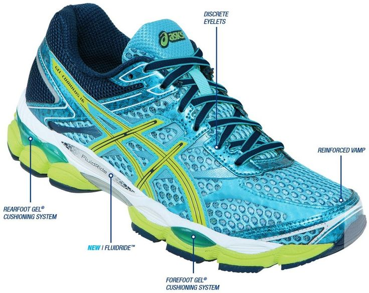 Asics GEL-Cumulus these shoes fit like a glove on me.I have 3 pair of these  worn out