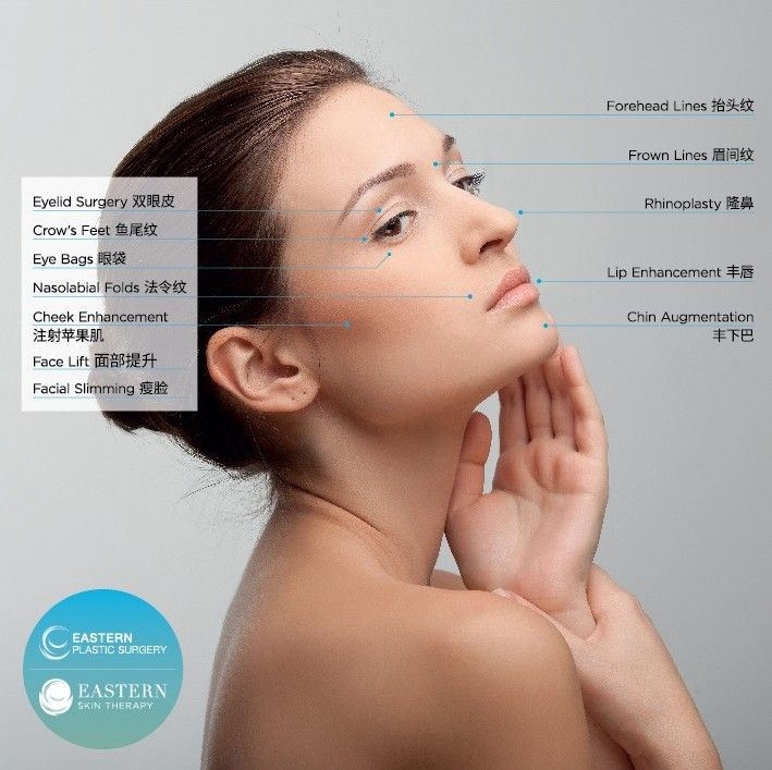 Eastern Skin Therapy offers cosmetic injections in Melbourne such as anti-wrinkle injections and dermal fillers, performed by Dr Frank Lin.