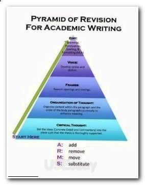 Essay On Importance Of English Language Essay Essayuniversity Problem Solution Essay Template Reflection Paper  Example Format Small Essay Topics How To Wr  Best Essay Writing  Services  American Dream Essay Thesis also Essays About Science Essay Essayuniversity Problem Solution Essay Template Reflection  Narrative Essay Thesis