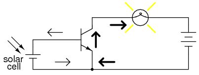 The Common-emitter Amplifier | Bipolar Junction Transistors | Electronics Textbook