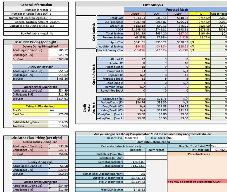 Cafeen's Disney Dining Plan Cost Analysis Spreadsheet - Reborn - The DIS Discussion Forums - DISboards.com
