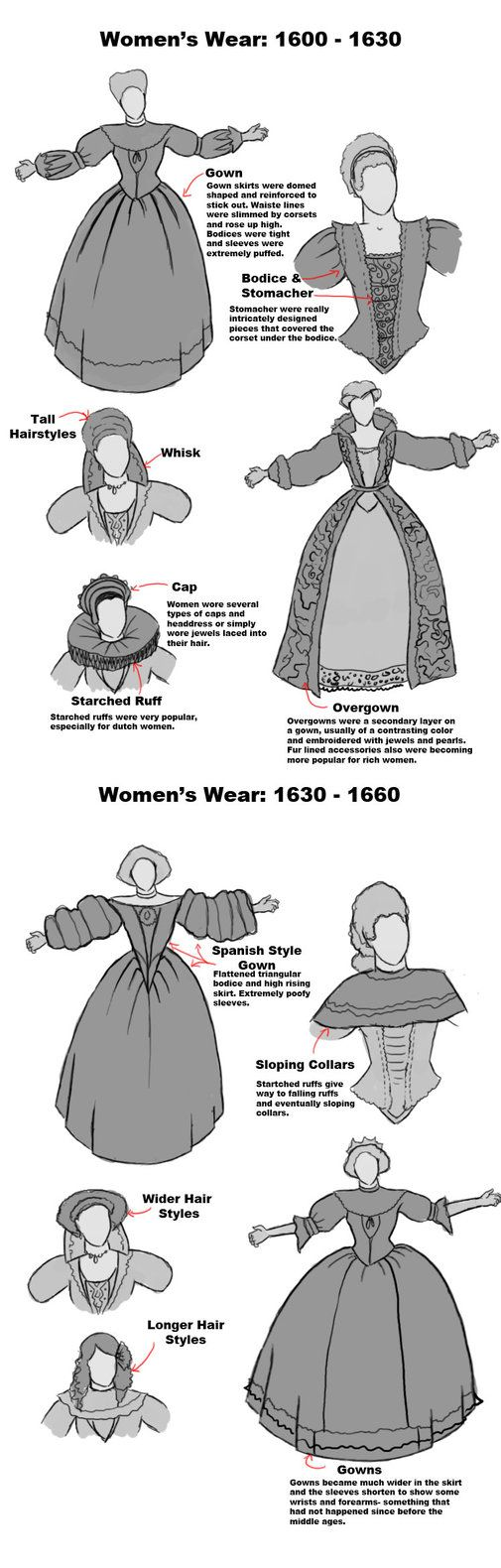 Early 17th Century Womans Wear by *Spookychild