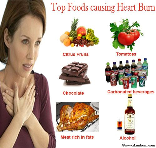 List Of Foods That Cause Heartburn