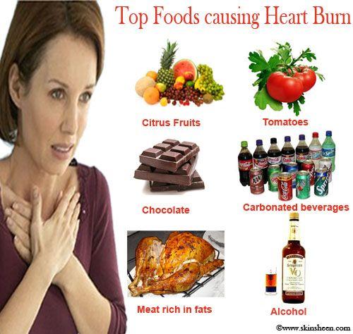 Causes of Heartburn, What Food Causes Heartburn, Symtoms of Heartburn, Foods That Help Heartburn  www.skinsheen.com