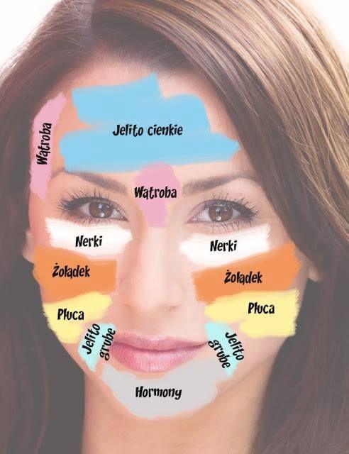 Mapa twarzy to taka graficzna rozpiska miejsc, w których obrębie mogą występować niedoskonałości alarmujące nieprawidłową pracę narządów wewnętrznych. Medycyna chińska mówi, że wystarczy popatrzeć na twarz, żeby określić stan zdrowia pacjenta. Nie jest to takie z palca wyssane, ponieważ właśnie twarz podpowiada nam, która część naszego organizmu woła o pomoc. Warto więc przyjrzeć się, czy nasze problemy z cerą nie pojawiają się tylko w jakiejś jednej, określonej strefie.