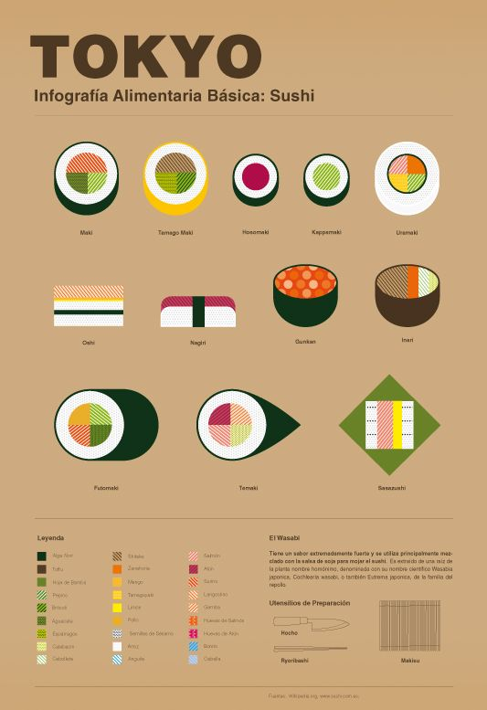 Sushi. Design by L'esstudi ほんとに「ジャパン=スシ」なんだなあ。。