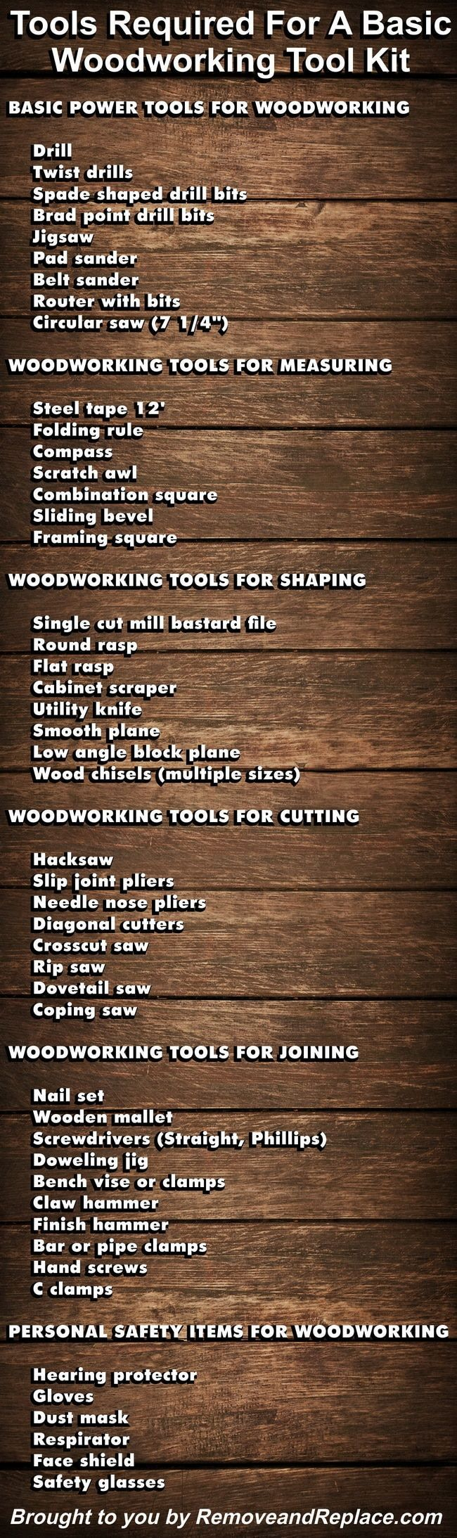 If you are just getting into the hobby of woodworking, below is a list of woodworking tools that will help you get started. The tools we have listed are essential for having the ability to do almost any wood working project yourself. For some special projects, obviously you will need a specialized woodworking tool that … … Continue reading →