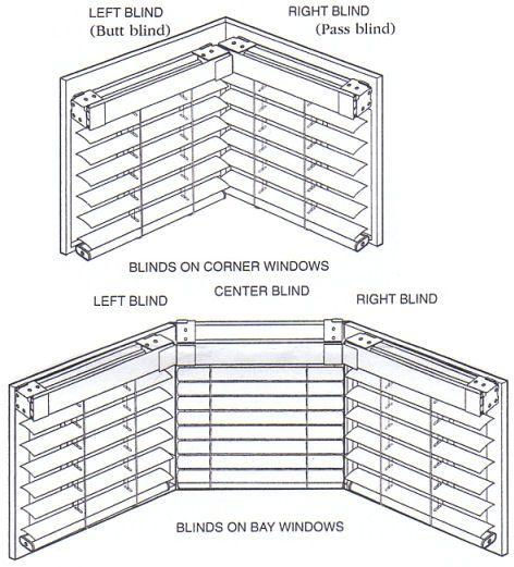 White Blinds For Windows best 25+ bay window blinds ideas on pinterest | bay windows, bay
