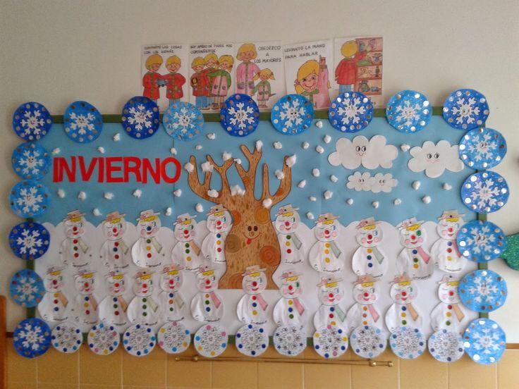 Mural para decorar la clase sobre el invierno educacion for Actividades para el salon de clases
