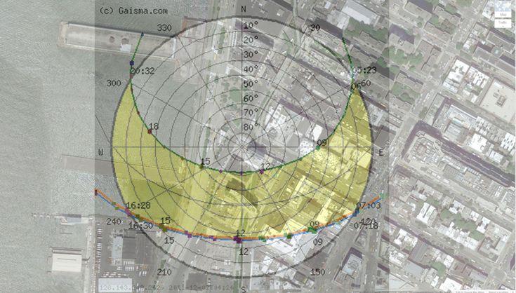 Sun path diagram-Overlay google map, sun path diagram and function