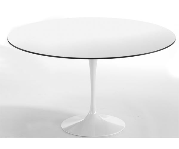 Saturno table