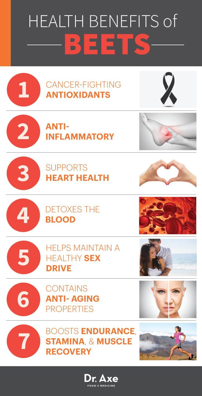Beet Benefits, Interesting Facts & Recipes More
