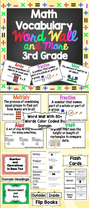 3rd Grade Common Core Math Word Wall - Illustrated vocabulary cards for each 3rd grade standard. $