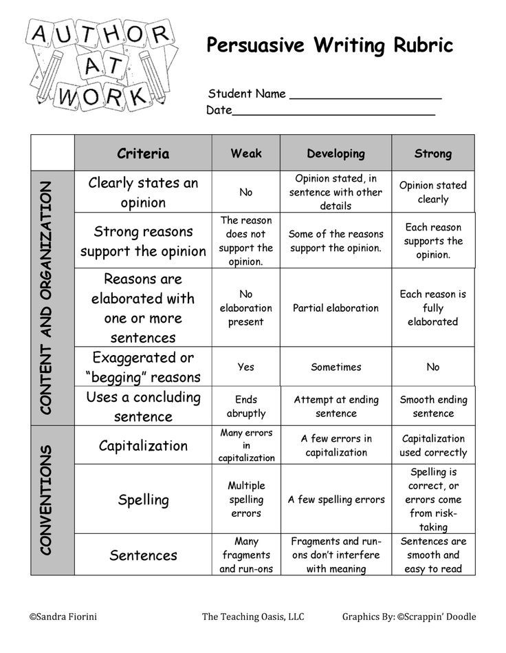"readwritethink persuasive essay rubric Conclusion not persuasive, may contain trite expressions (ie ""in conclusion"" or ""in summary"") vocab may be simplistic  ap persuasive essay rubric ."
