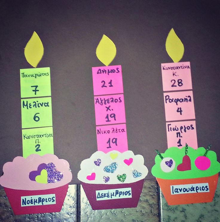 Μέσα σ'ένα σεντουκάκι...: Ένας πίνακας...μέσ'την γλύκα!!! Πίνακας αναφοράς για γενέθλια.