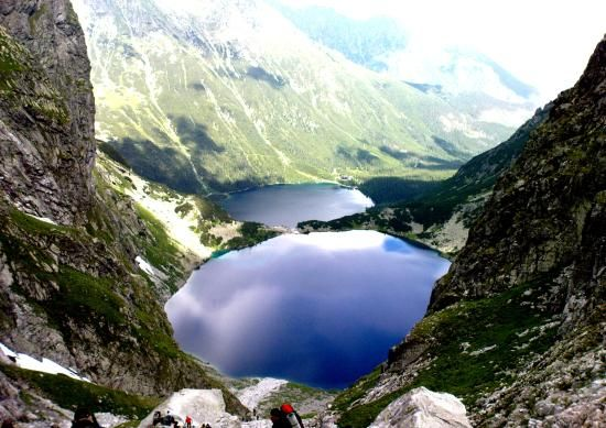 "the famous ""morskie oko"""