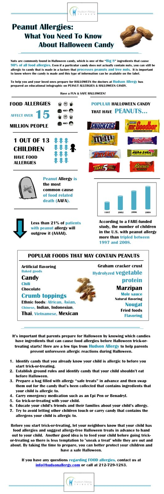 Peanut Allergies:  What you need to know about Halloween candy