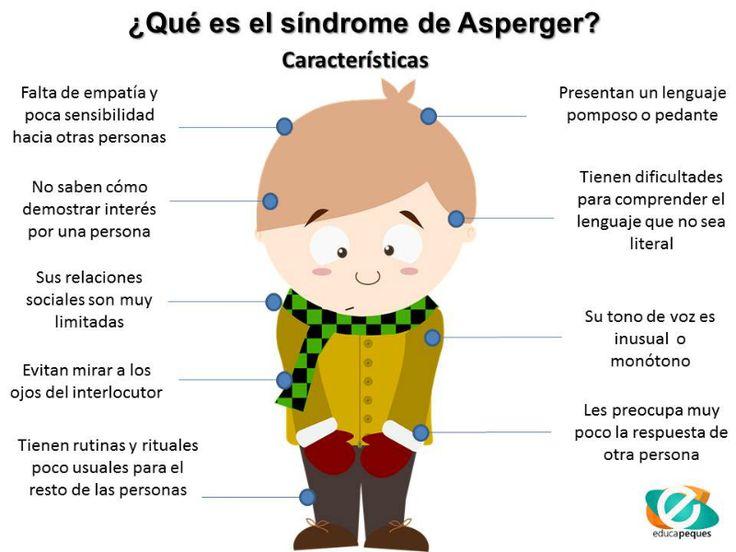 Síndrome de asperger en los niños, características, que lo diferencia del autismo. Lo explicamos en el siguiente artículo. Compártelo!!