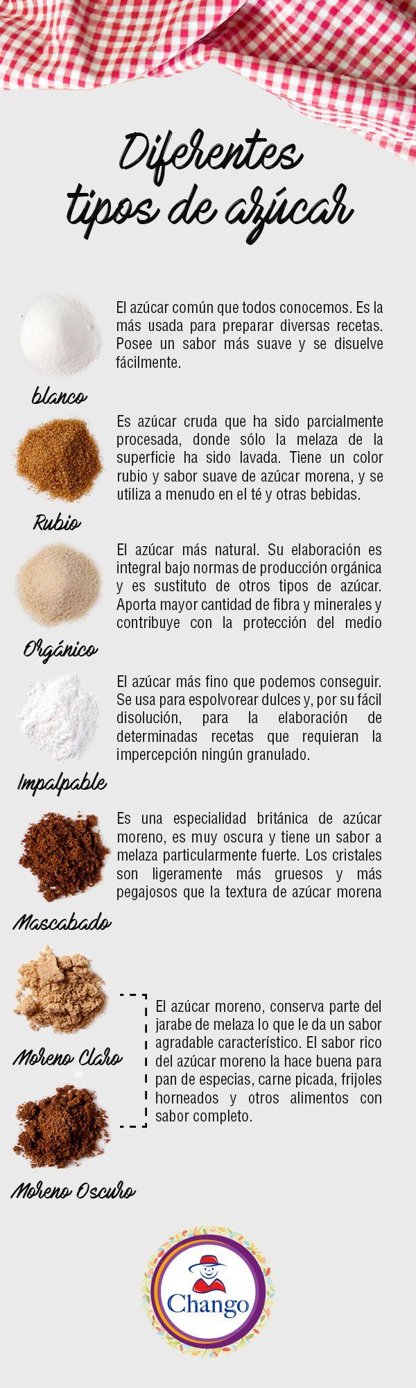 Existen diversos tipos de azúcar y acá te explicamos cuáles son y cómo podés utilizarlos.