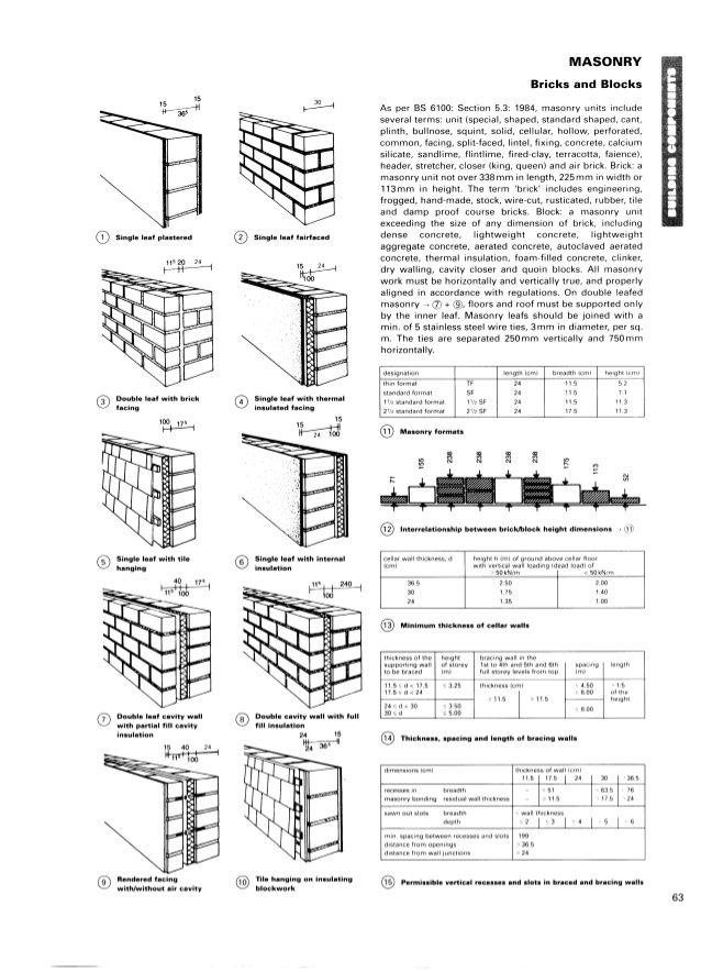 66 best general guidelines layouts  u0026 details  images on pinterest