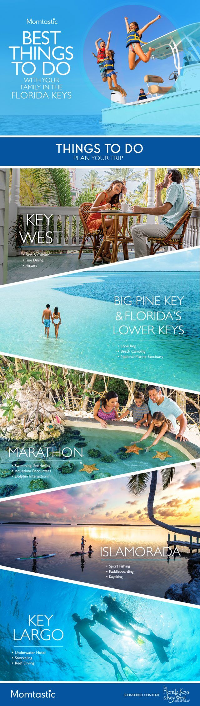 The Best Things To Do With Your Family In The Florida Keys Florida Beaches Vacation Affordable Family Beach Vacations Florida Travel