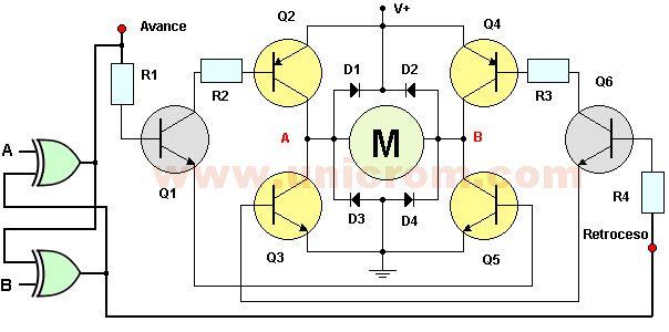 Control de motor DC con puente H