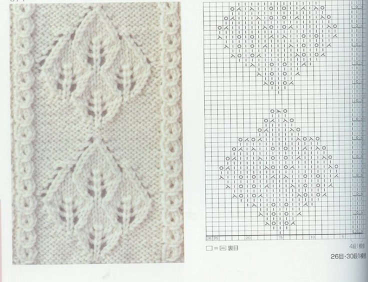 Knitting Symbols By Cet : Best images about knit stitch patterns and misc on