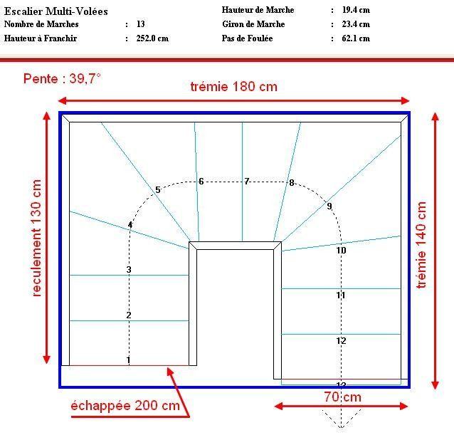 R Sultat De Recherche D 39 Images Pour Escalier 1 4 Tournant 180cm