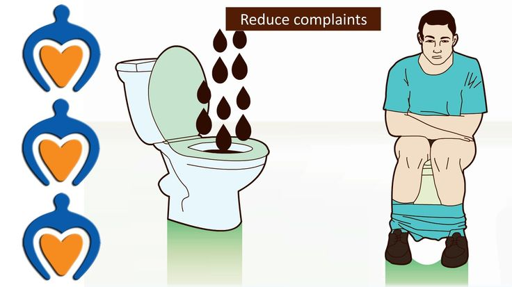 What to know about diarrhea?