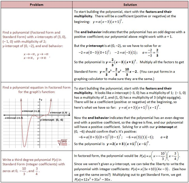 23 Best Secondary Math Images On Pinterest Secondary Math Algebra