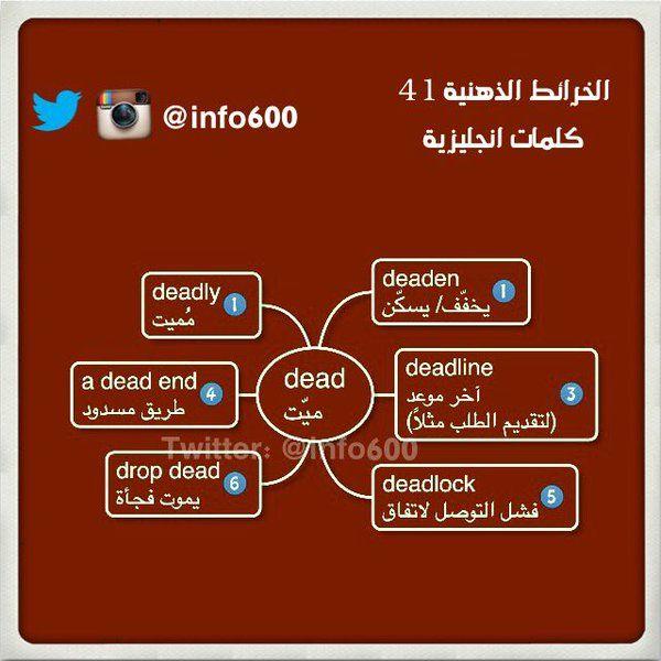 مانشستر Sultan On Twitter Learn English Words English Language Learning Grammar English Words