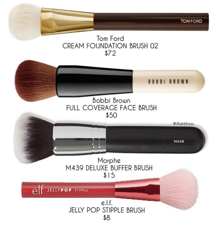 Pin on (Almost) Cruelty Free Makeup