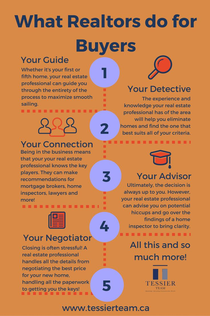 5 Things Realtors do for Buyers. #realestate #buyingahouse