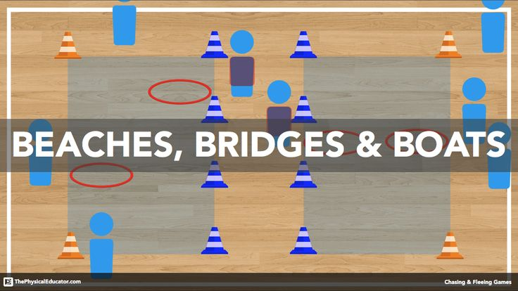 Beaches, Bridges & Boats is one of the most popular games I play with my students during our Chasing & Fleeing unit!