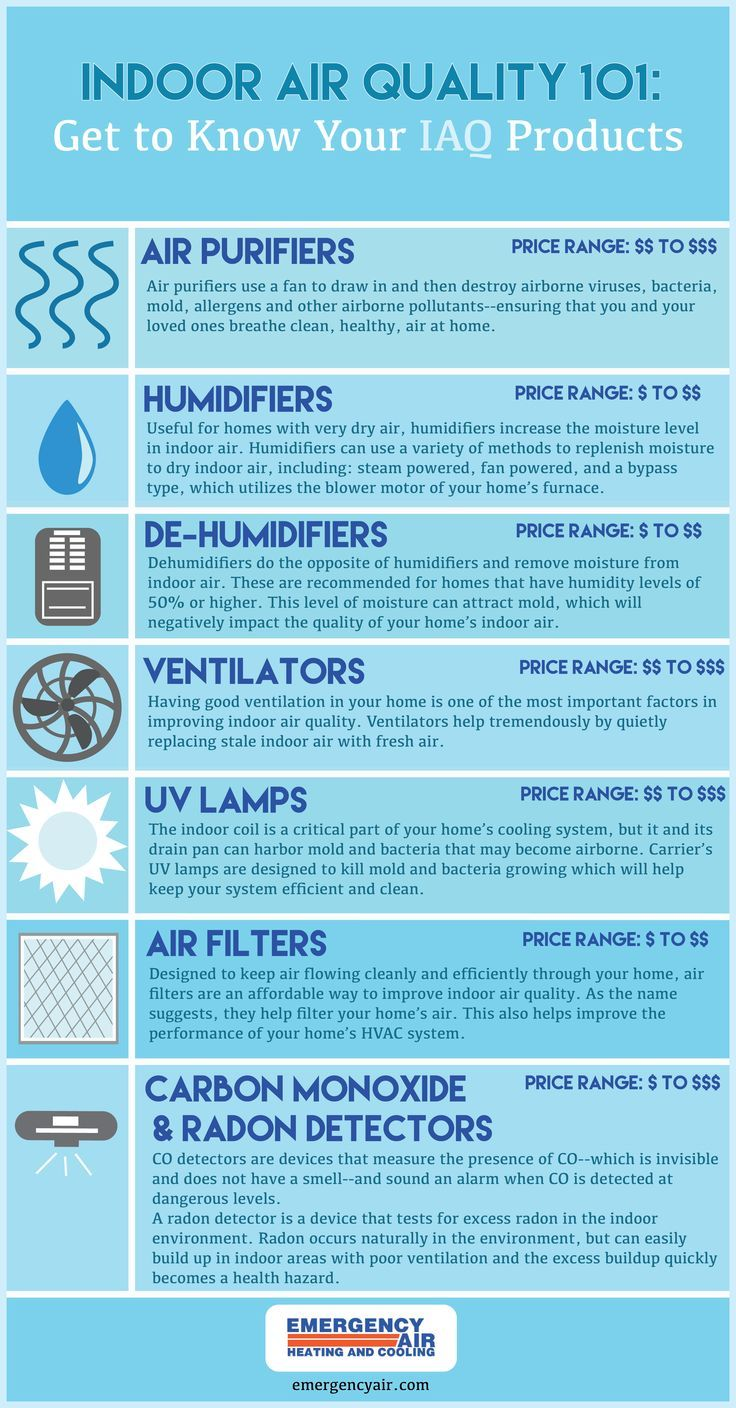 How To Make Indoor Air Clean And Fresh Clean Air