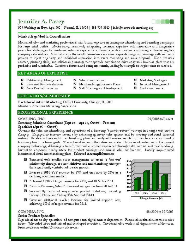 Lovely Sales Marketing Resume Sample VAdditional Information About Video Marketing  At: SemanticMastery.com