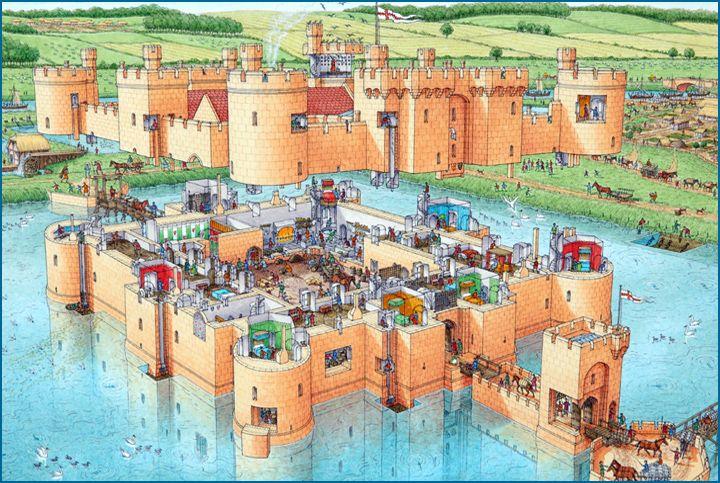 Stephen Biesty - Illustrator - Cutaway Panoramas - Bodiam Castle