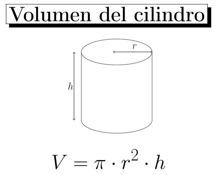 Fórmula del volumen del cilindro. www.facebook.com/matematicaconlatex