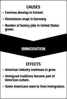immigration policy and the state essay · browse immigration policy news, research and analysis from the conversation.
