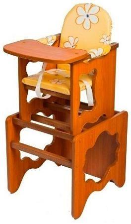 Пмдк Стол-стул премьер лдсп светлый орех (клеёнка) (ромашки желтые)  — 2100р.  Стол-стул для кормления Премьер Удобный и функциональный стульчик для кормления. Легко трансформируется в столик и стул для малыша. Для создания высокого стульчика для кормления вам нужно установить  малый стул на столик. Стульчик устойчив и не опрокидывается. Края сглажены и безопасны для ребенка. 3-точечные ремни безопасности. Удобный съемный моющийся чехол из непромокаемой бязи. Высота от пола 52 см…