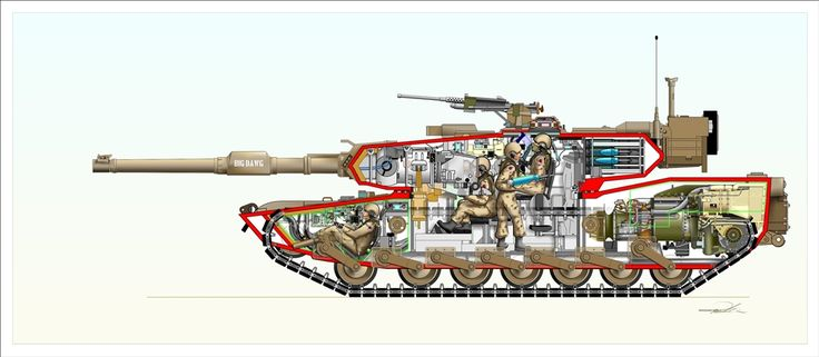 m1a1 abrams -generalized interior view | military ...