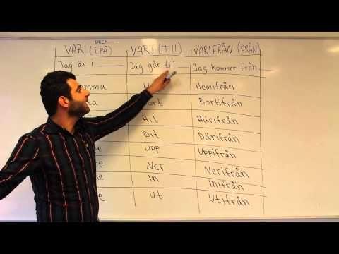 Svenska språket på arabiska (Rumsadverbial) - YouTube