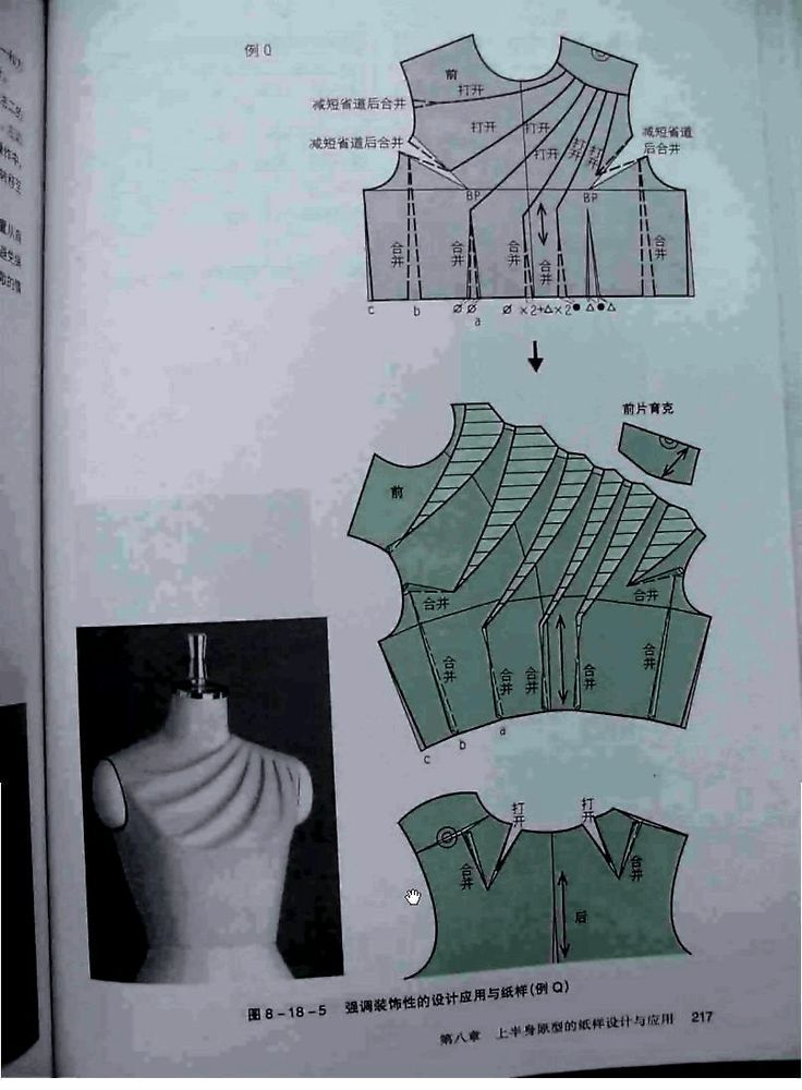 Inspiration for me to use when I'm exploring flat pattern drafting. - Schematic drawings of flat pattern drafting for constructing clothing