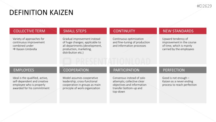 1000 ideas about kaizen on pinterest lean six sigma