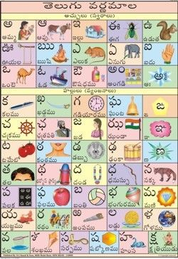 Telugu Alphabet