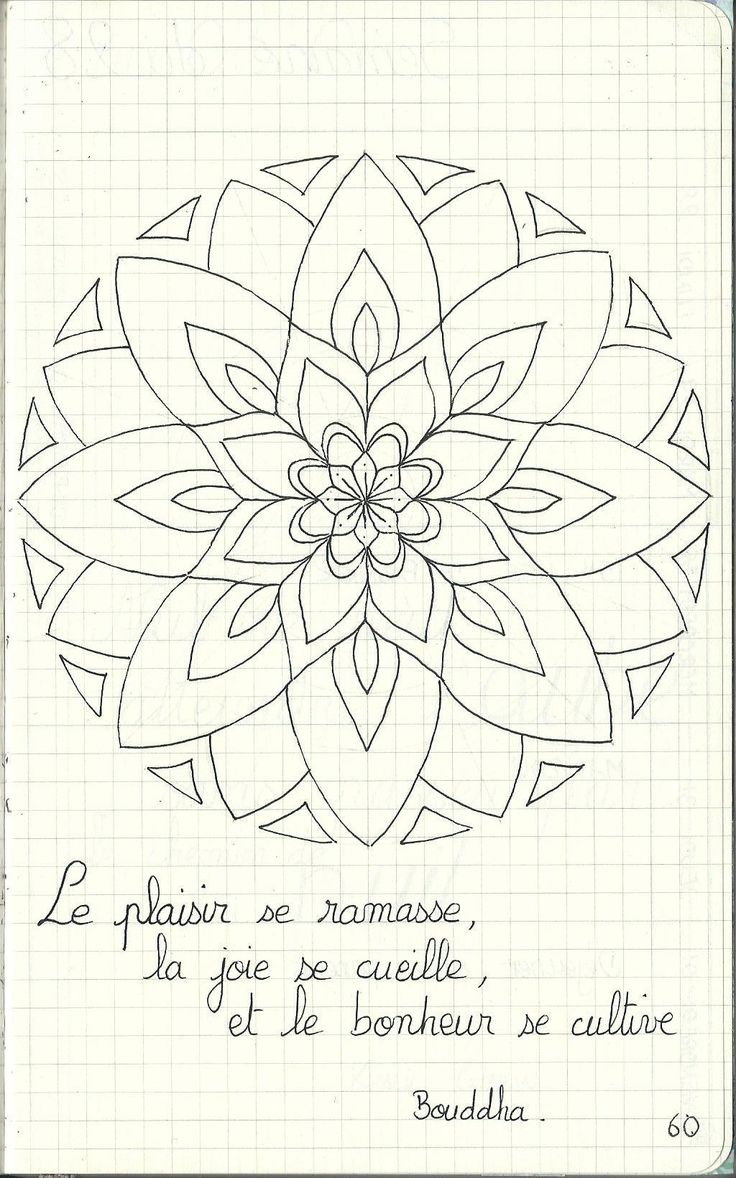 Mon bullet journal: mes pages perso